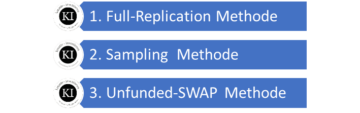 ETFs verwenden drei verschiedene Replikationsmethoden, um einen Index abzubilden