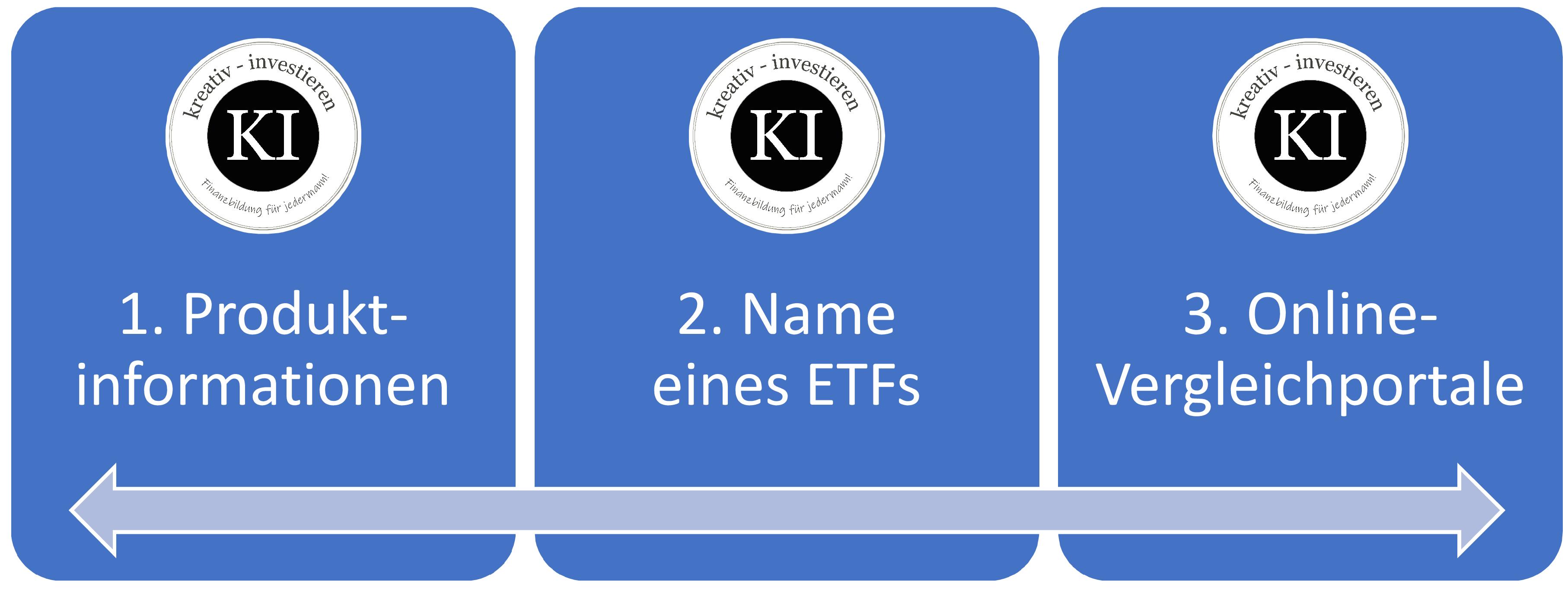 Informationsquellen für den ETF Vergleich