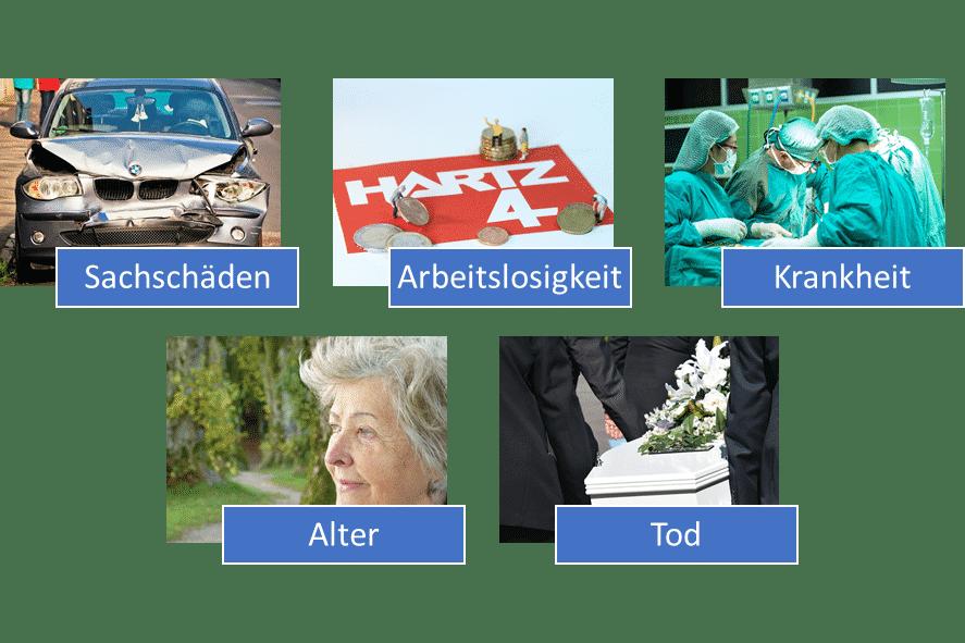 Fünf Ernstfälle für die es sich lohnt vorzusorgen